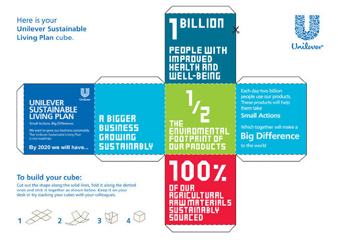 unilever sustainable business plan